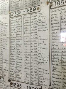 We found this in the Silverton Gaol museum, note the number of children who died that year.